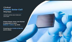 Plastic Solar Cell Marke
