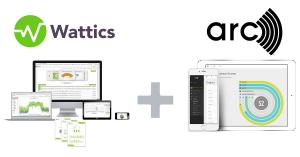 Wattics Arc Skoru green building performance monitoring analytics