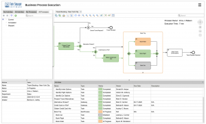 New table views in Business Process Modeling and Execution that make it easy to review and update process elements and spot activities that require action.