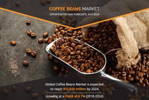 Coffee Beans Market
