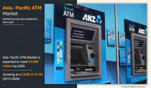 Asia-Pacific ATM Market