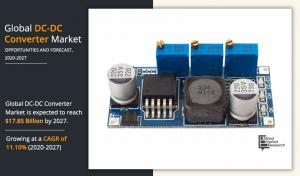 DC-DC Converter Market