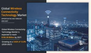 Wireless Connectivity Technology Market