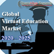 Virtual Education Market Report by QuantAlign Research