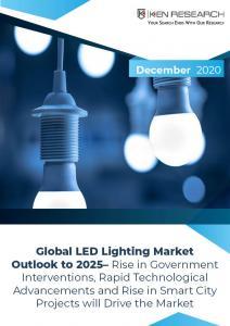 Cover Image Global LED Lighting Industry