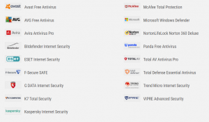 AV-Comparatives tested 17 Internet Security Products for Consumer