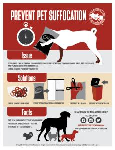 Prevent Pet Suffocation Safety Infographic