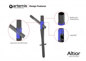 Artemis Proximal Femoral Nail Design Features
