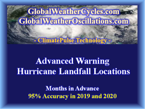 Advanced Warning for Hurricane Landfall Locations - Accurate Predictions Months in Advance