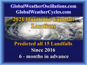 Predicted All Landfalls Since 2016