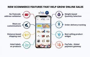 Elite mCommerce 3.4 New Features