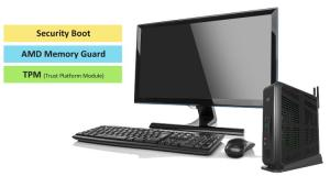 The Best Choice for the New Work Paradigm- Clientron G600 thin client