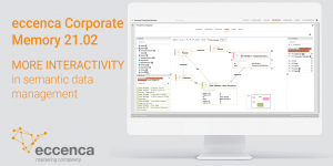 Shows the visualization capabilities of enterprise knowledge graph platform software eccenca Corporate Memory