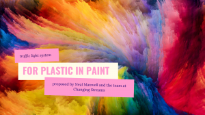 plastic in paint Changing Streams
