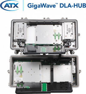 ATX Platform for Long-Reach Digital Optical Transport