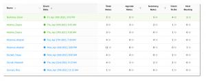 Meeting Intelligence - 360 View Dashboard