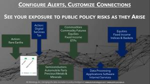 How to use PolicyScope data to link  public policy activity with global macro and other investment priorities