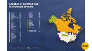 Location of certified ASL Interpreters by state