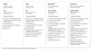 CloudChomp Pricing Table