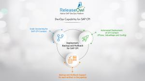 DevOps for SAP Integration Suite