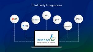 ReleaseOwl Third Party Integrations with SAP, Jira and ServiceNow