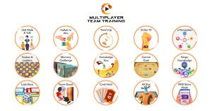 Multiplayer Team Training Games