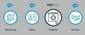 Salesforce_PSA_Software