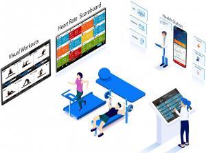 In-studio Actofit Fitness Platform