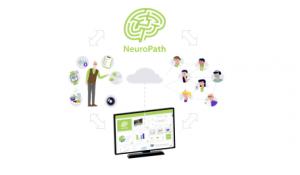 Representation of how the NeuroPath Digital Health Platform functions