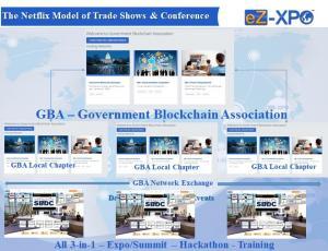 GBA - Virtual Collaborative Network