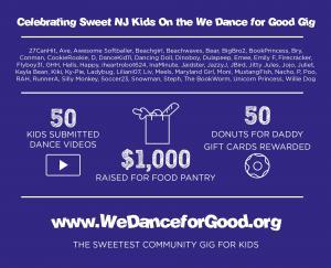 Celebrating 50+ Kids who participated in Community Gig We Dance for Good #communitygig #wedanceforgood #makepositiveimpact www.WeDanceforGood.org
