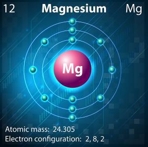 The Magnesium Atom