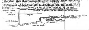 A drawing by J.C. Boyle showing a natural 31-foot-tall natural dam holding back a naturally formed lake called 'Clammittee Lake'