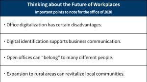 """What kind of living and working spaces are desirable to achieve by 2030? To answer this question, Nikkei BP Intelligence Group is proposing the """"Space× Healthcare 2030"""" initiative, which is rooted in the vision of creating a society in which people can le"""