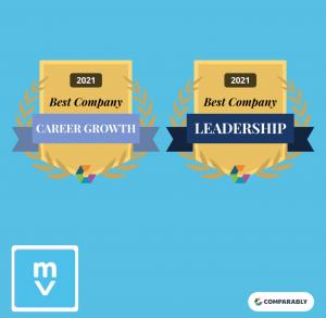 Motivosity wins Best Leadership and Best Company Career Growth