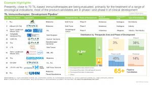 TIL-based Therapies Market by Target - RootsAnalysis