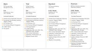 CloudChomp Pricing Chart