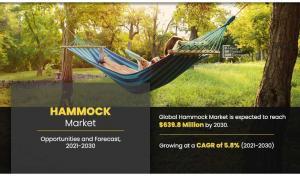 Hammock Market Image