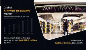 Airport Retailing Market Image