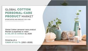Cotton Personal-Care Products Market Infographic Image