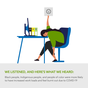 Illustration of person sitting in a desk, exhausted with their head on the desk and their left hand in the air holding up a work deliverable