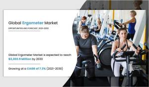 Ergometer market