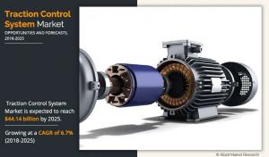 Traction Control System Market
