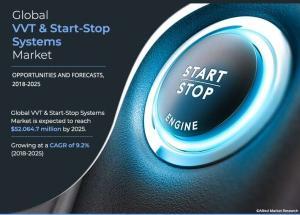 VVT and Start-Stop System Market