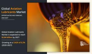 Aviation Lubricants Market