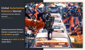 Automotive Robotics Market