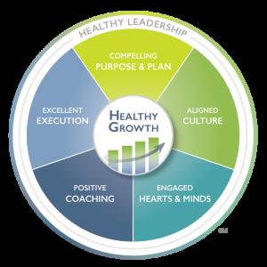 Healthy Growth program