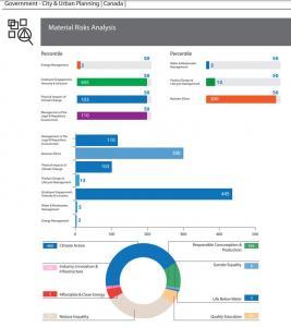 NFRD CSRD REPORTING