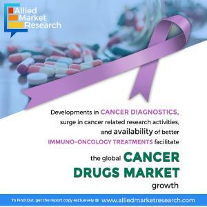 Oncology/Cancer Drugs Market 1