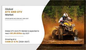 ATV and UTV Market